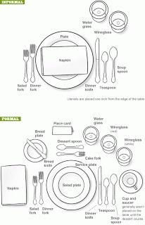 Formal and Informal Table Settings.