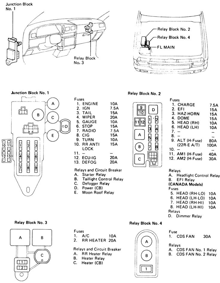 1989 Toyota Pickup Fuse Box Lupa Biosphere Ag De In 2020 Fuse Panel Toyota 4runner Diagram