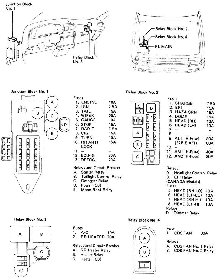 1989 Toyota Pickup Fuse Box lupa.biosphereag.de in 2020