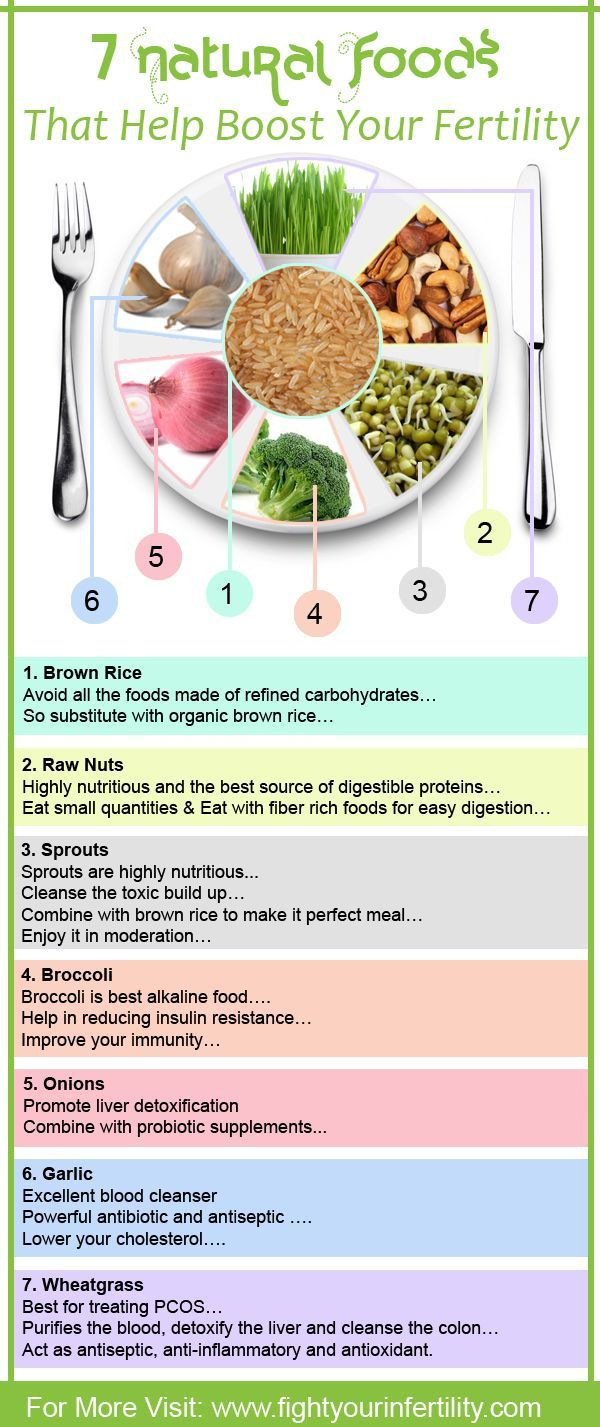 7 Natural Foods That Help Boost Your Fertility [Infographic