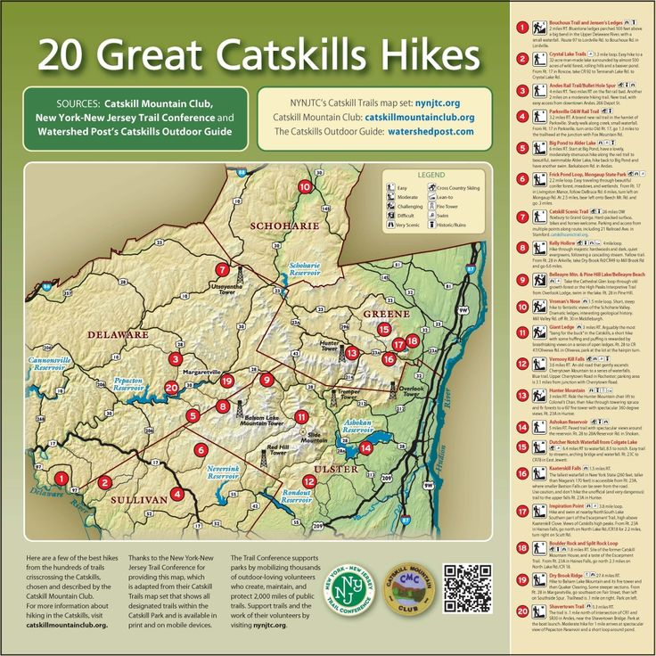 Some of our Favorite Catskill Hikes - with travel directions