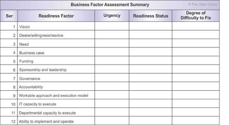 business process change plan evaluation An evaluation method for business process management products this chapter is further structured as follows: section 11 presents the motivation of this work, section 12 states the objectives of this thesis, section 13 presents the approach adopted in the development of this thesis and.