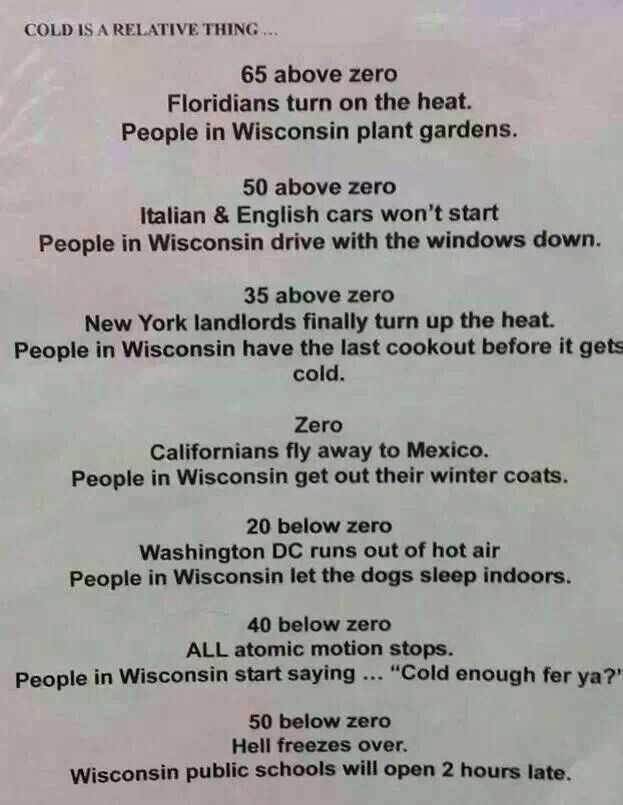 Only the hardy live in Wisconsin!....or the stupid....