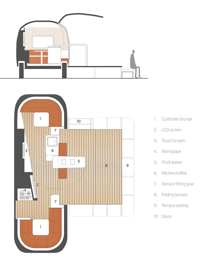 ASB Airstream Plan