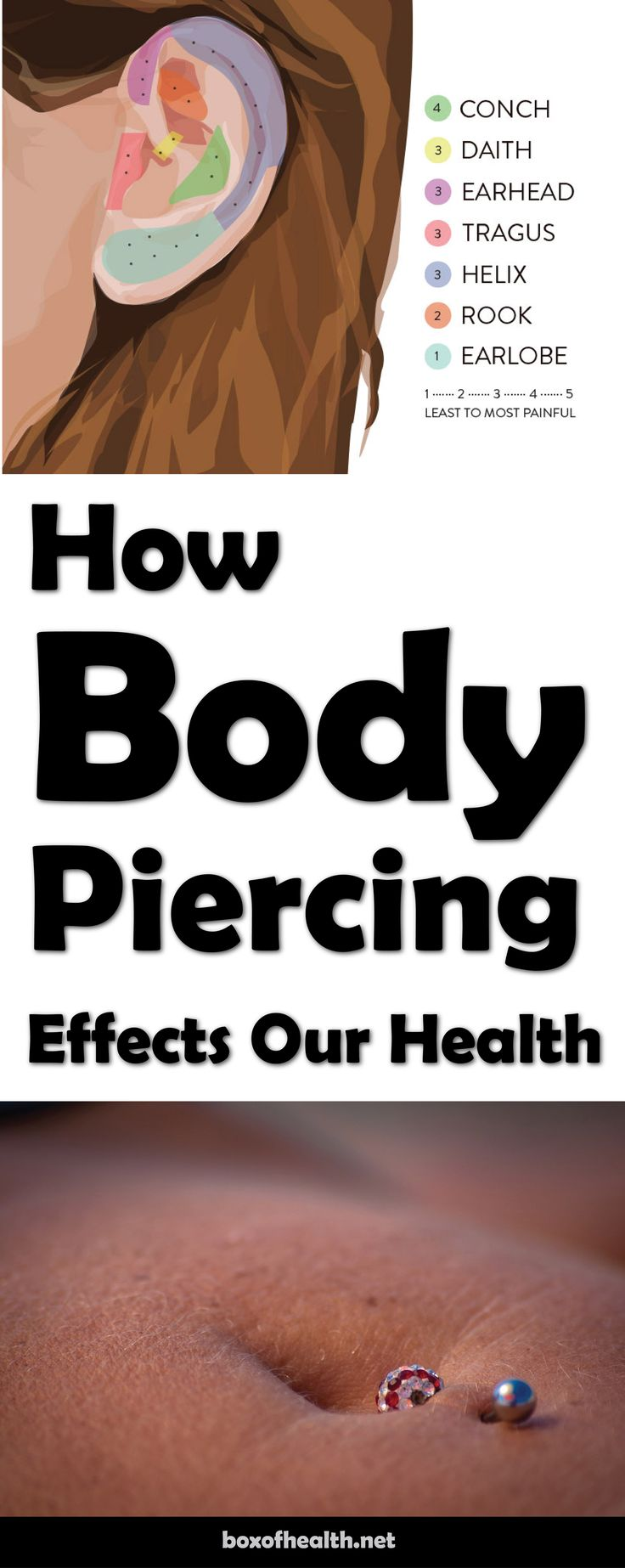 Body piercing is when a hole is made in your skin or through a part of your body so you can add a piece of jewelry for decoration. The earlobe is the most common body piercing. Other common places to pierce include the eyebrow, nose, tongue, lip, belly button, nipples, and genitals. Some people also pierce their ear cartilage (the hard part of the outer ear).
