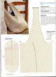 Resultado de imagen de bolsos tejidos?trackid=sp-006