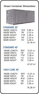 Container Dimensions for 20FT, 40FT and 40FT HC shipping containers.