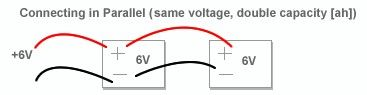 Connecting batteries in parallel keeps the voltage the same but increases the amperage.