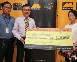 magnum-toto-popular-lottery-games-malaysia-02