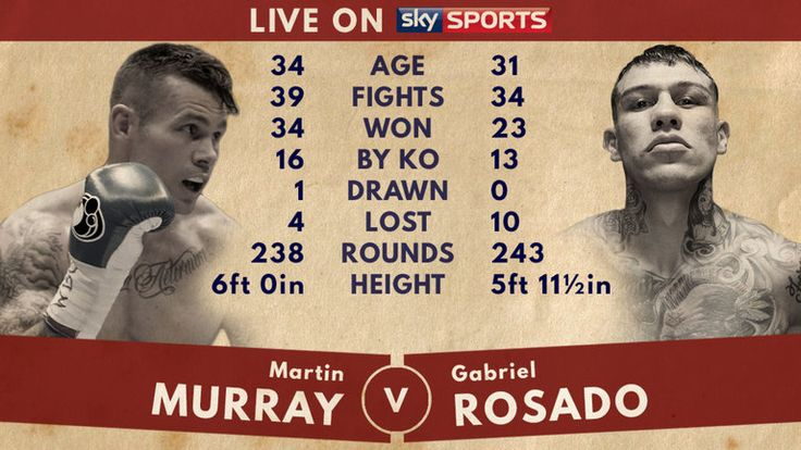 FOLLOW AND SHARE MARTIN MURRAY AND GABE ROSADO CLASH ON APRIL 22  Middleweights promise a war in Liverpool – Fielding, Dodd and Farrell all feature  Liverpool, UK (February 26th, 2017)– Martin Murray and Gabriel Rosado will clash at the Echo Arena in Liverpool on April 22, live on Sky Sports.  Murray and …