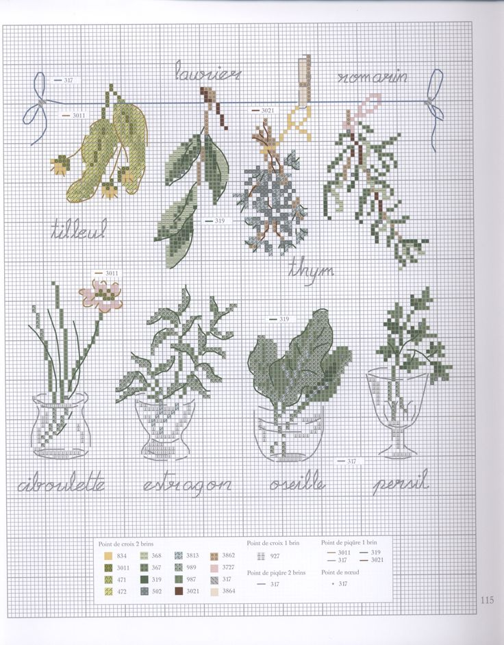 Dans Mon Jardin au Point de Croix Book - Herbs