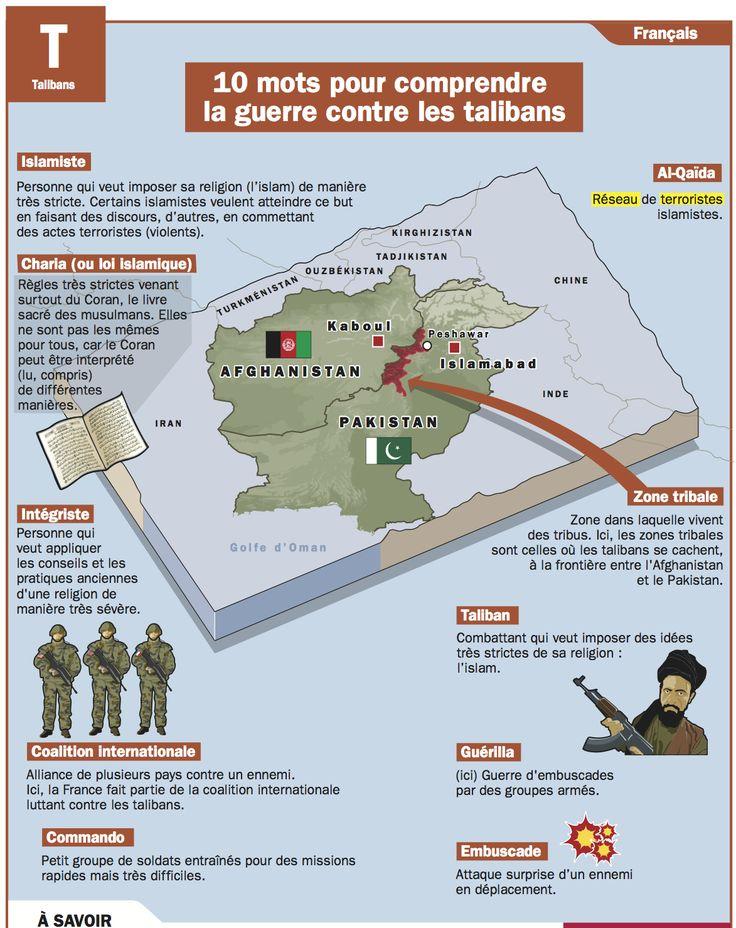 Fiche exposés : 10 mots pour comprendre la guerre contre les talibans