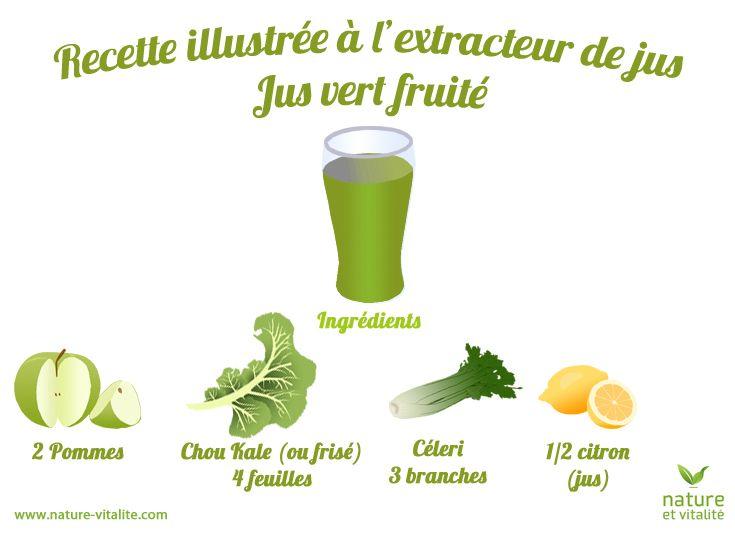 Jus vert fruité ingrédients : 2 pommes, 4 feuilles de chou kale, 3 branches de céleri et le jus de 1/2 citron.