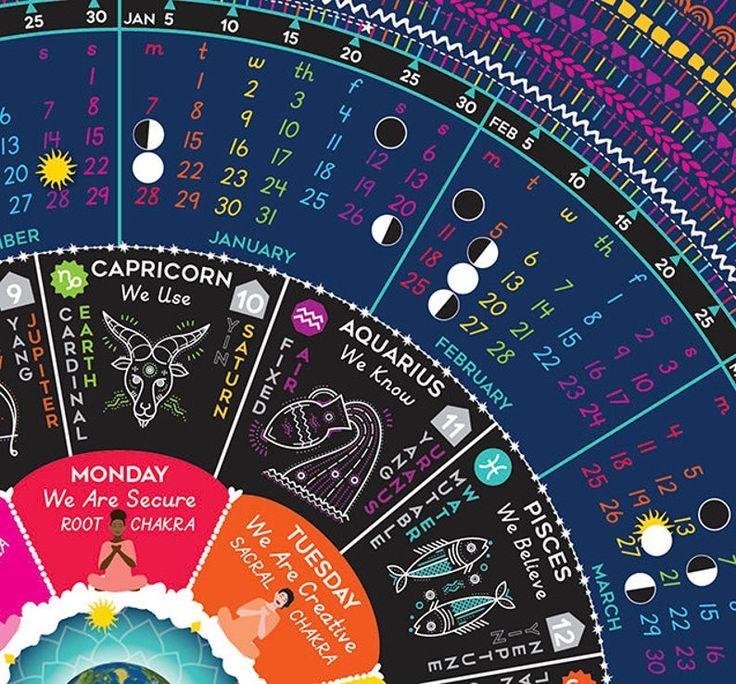 2020 Cosmic Calendar featuring Zodiac, Shooting Stars