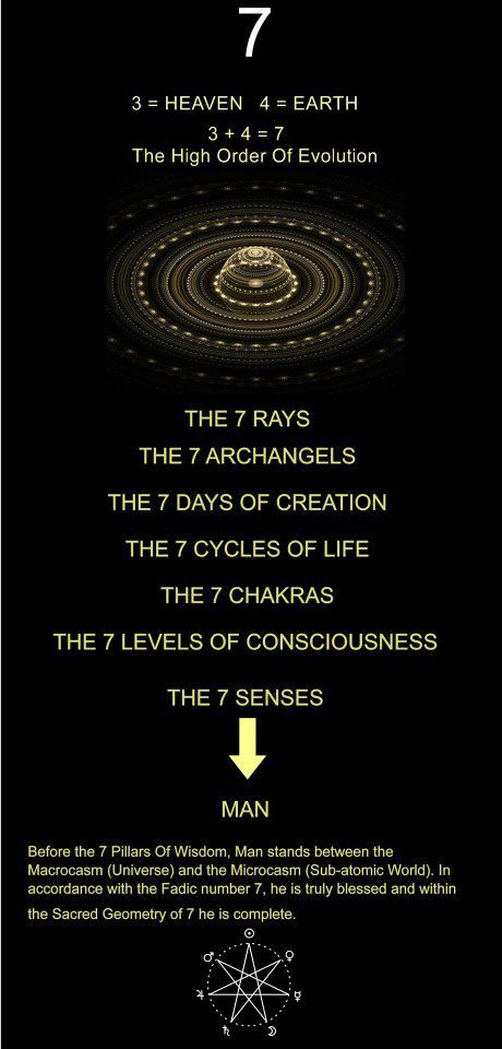 2+0+1+4 = 7 / 2014 is 7 year. Before the 7 pillars of wisdom, man stands between the macrocosm (universe) and the microcosm (subatomic world). In accordance with the fadic number 7, he is truly blessed and within the sacred geometry of 7 he is complete.