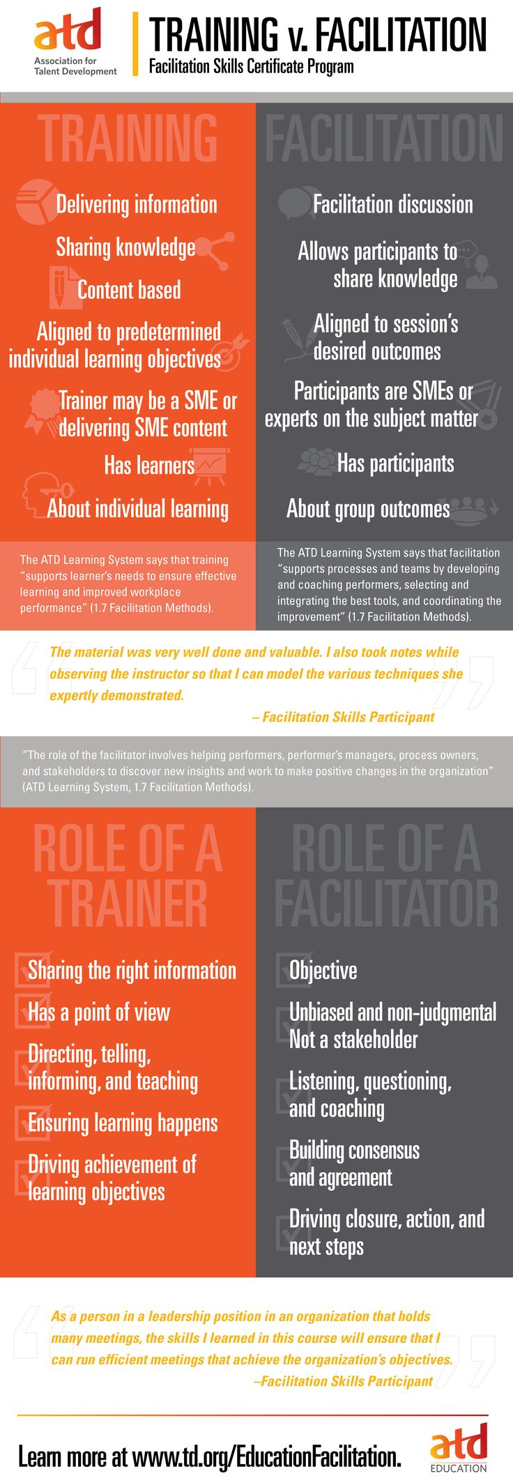 Do You Know the Difference Between Training and Facilitation?