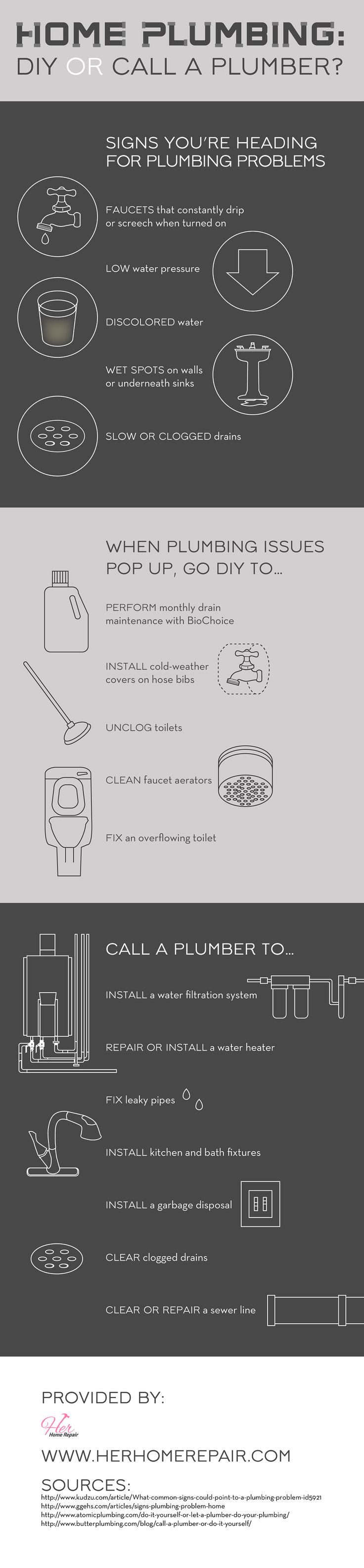 487 Best Images About Home Improvement Infographics On