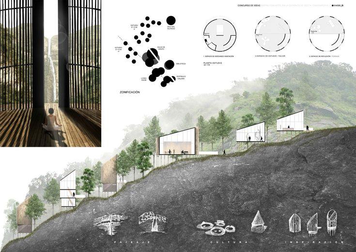 Galería de Panorama de la enseñanza de arquitectura en el Perú (Parte II) - 3