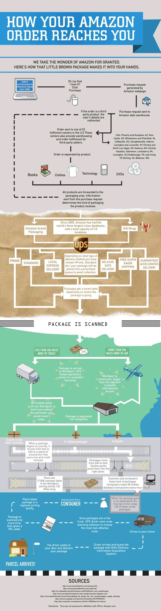 41 best In The Cloud images on Pinterest | Infographic, Big data and ...