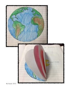 New updated version of an old favorite: LAYERS OF EARTH'S INTERIOR. Simple, concise, visual way for students to understand the three main layers of the Earth.