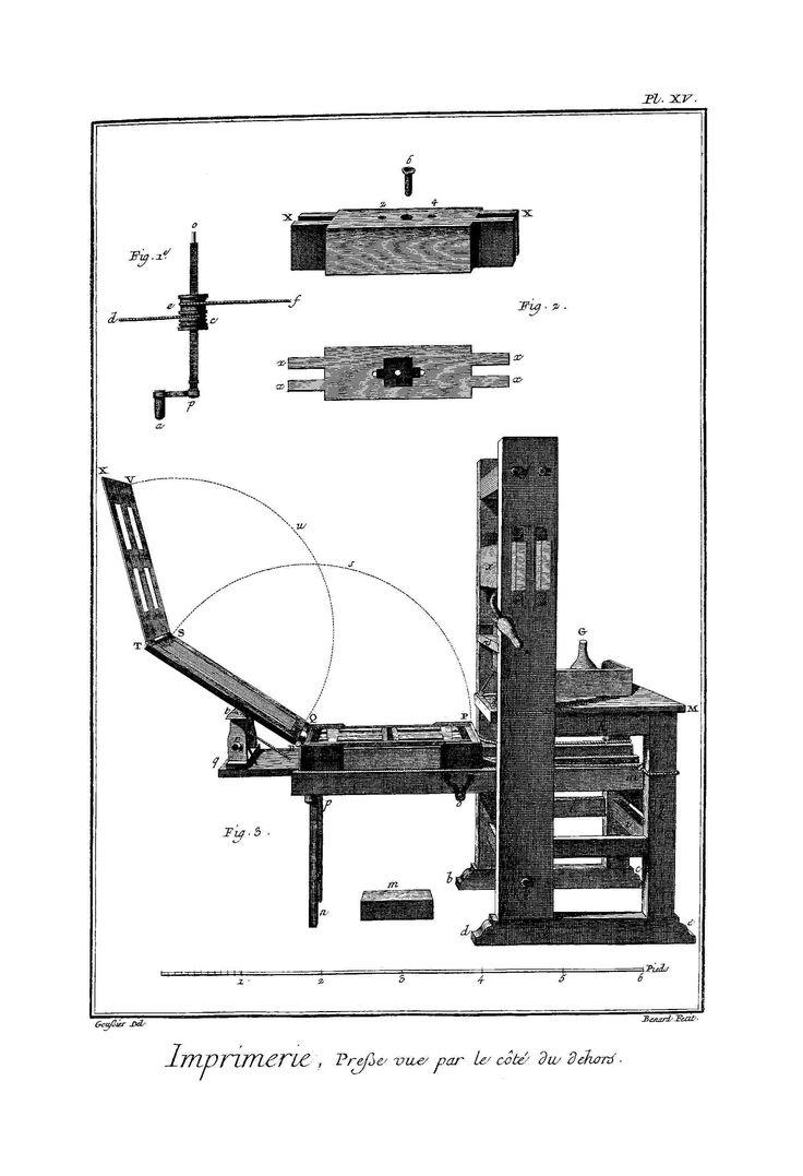 Imprimerie Planche XV