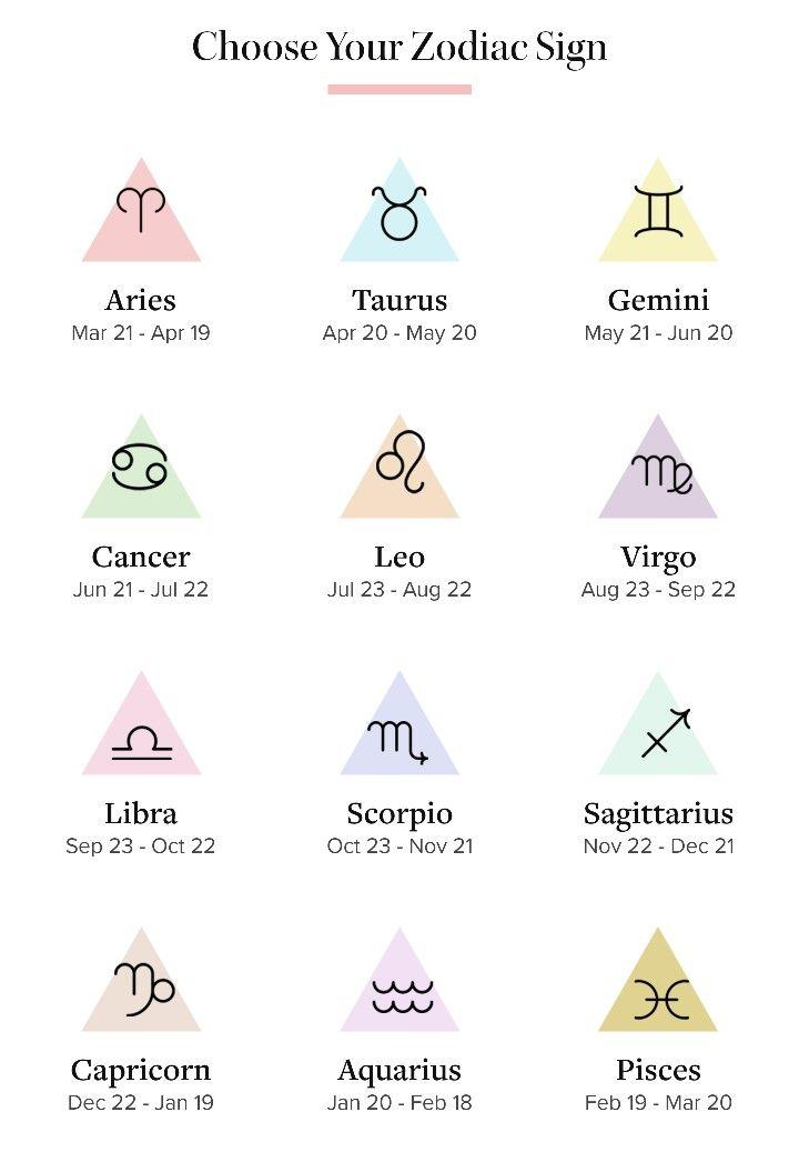 Zodiac Dates Zodiac Star Signs Zodiac Signs Sagittarius Zodiac Signs