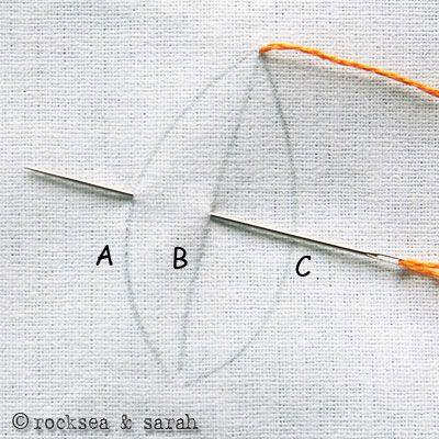 raised fishbone stitch » Sarah's Hand Embroidery Tutorials
