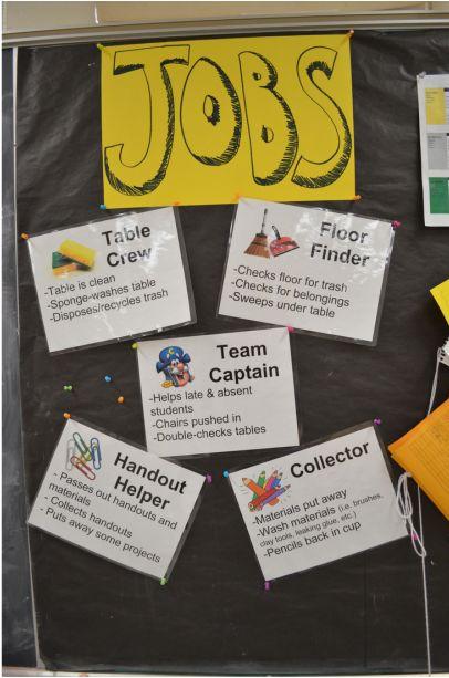 Music Classroom Decor ~ Best ideas about art classroom jobs on pinterest