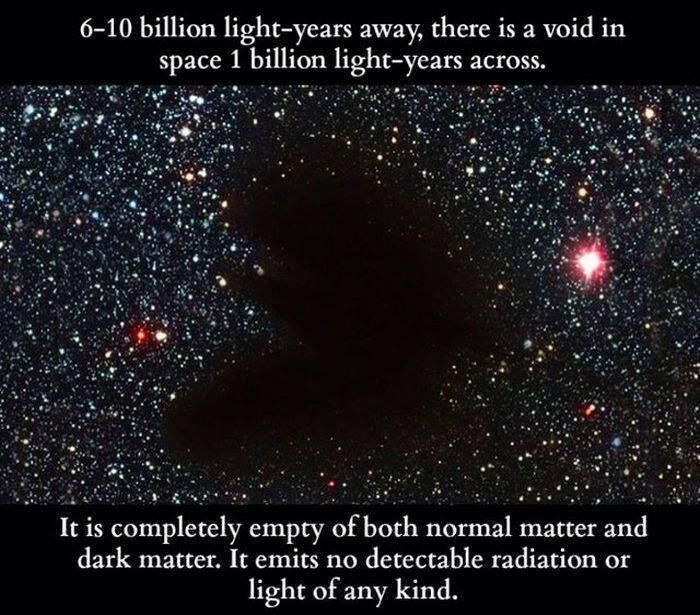 Black hole in space | Science | Pinterest