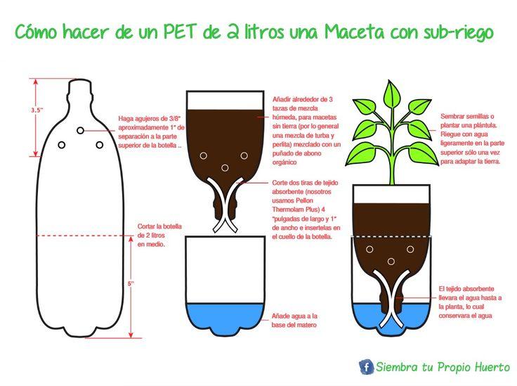 Cómo hacer de un PET de 2 litros una Maceta con sub-riego