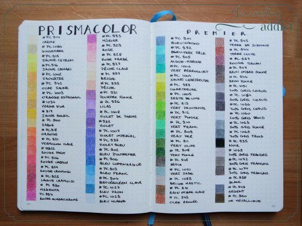 Le choix des couleurs est extrêmement riche, la mine est grasse comme j'aime, pas besoin d'appuyer pour avoir de la couleur.