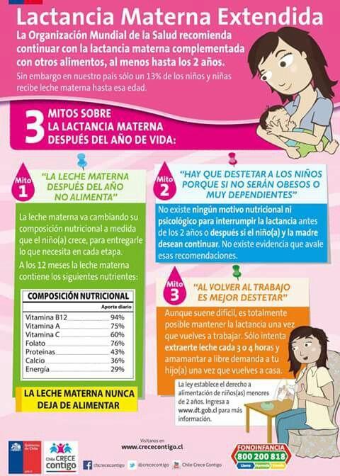 La lactancia materna es muy importante para tu bebe y para ti!