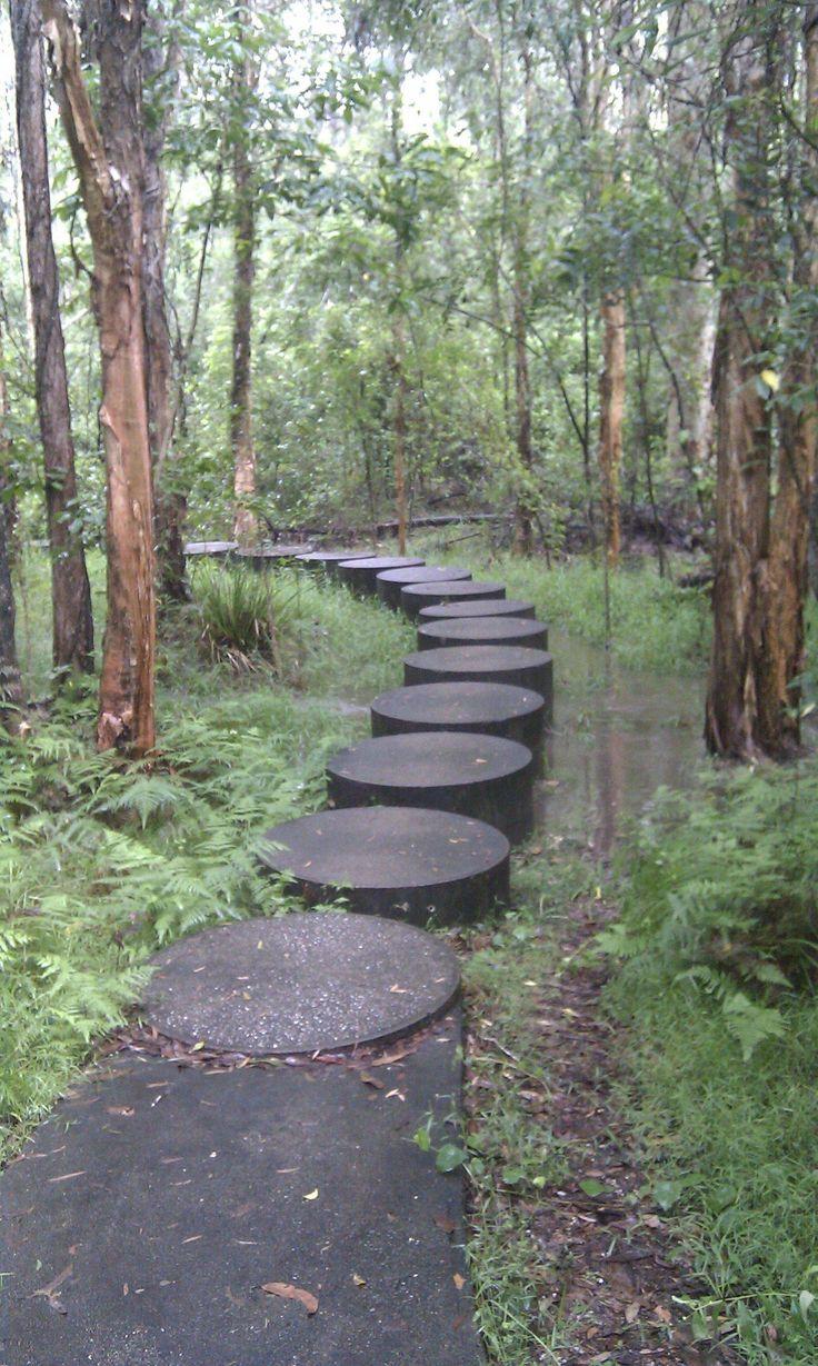 the path to Uni