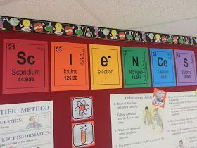 My mad scientist bulletin board is up!! Sere HERE  to download the template from an older blog post. I cant wait to teach my kids all abou...