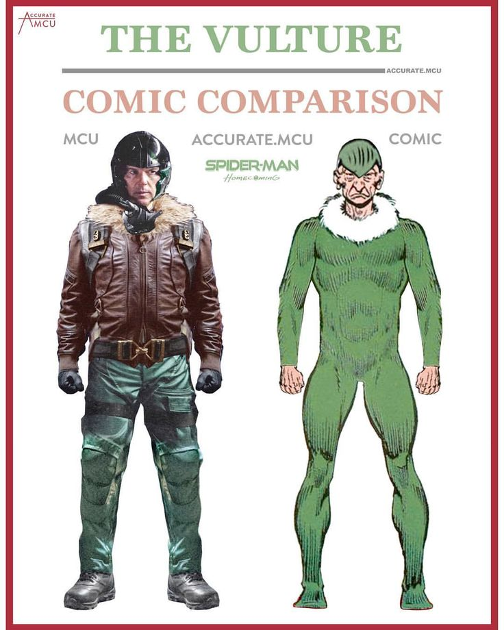 """9,926 Likes, 144 Comments - • Accurate.MCU • mcu fanpage (@accurate.mcu) on Instagram: """"• THE VULTURE - COMIC COMPARISON 2.0 • ‼️ SPOILER WARNING ‼️ So. What did you think about Spiderman…"""""""