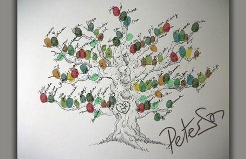 Si realizza un albero su cui ogni  ospite  lascia la sua impronta digitale che diventa un frutto colorato, insieme alla firma. Il quadro diventa poi uno splendido ricordo da appendere.