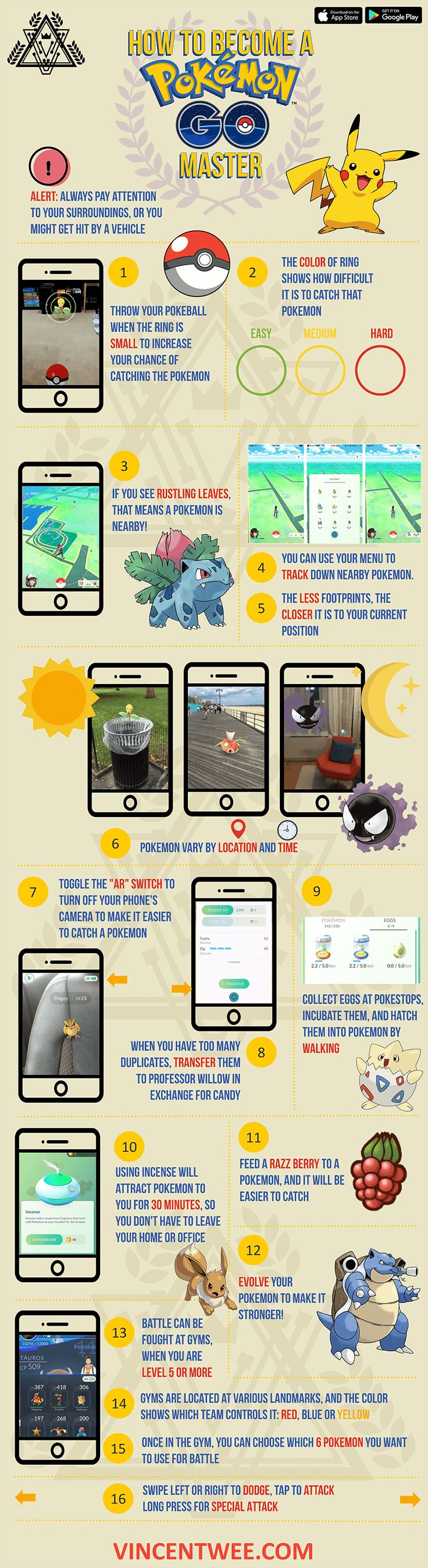 tips to become a pokemon go master tips tipsographic