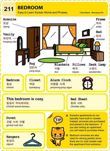 211 Learn Korean Hangul Bedroom