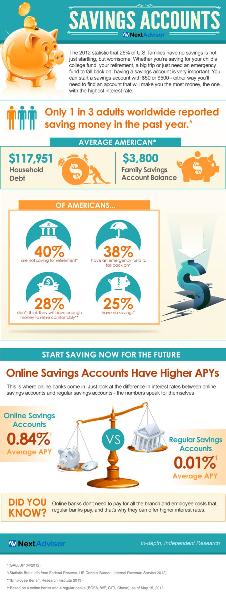 Priceline credit card login to my account - Why Americans Efforts To Save Still Don T Add Up Read More Http
