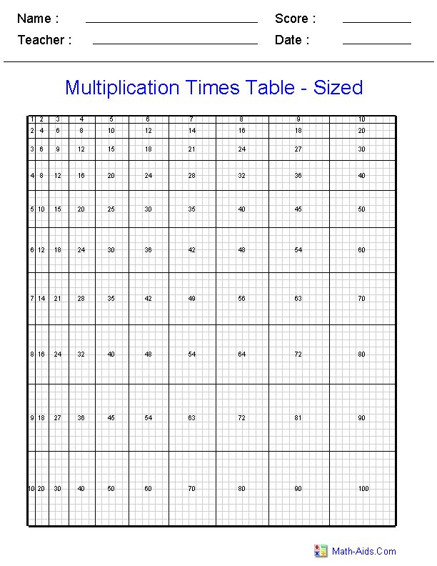 53 best images about maths times tables on pinterest for 13 table maths