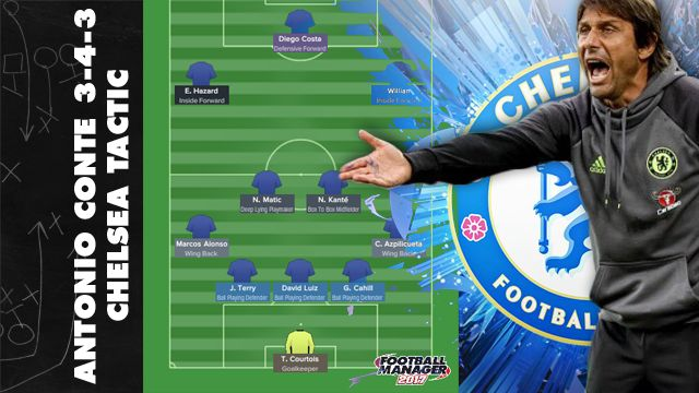 Antonio Conte 3-4-3 Chelsea Tactic for Football Manager 2017