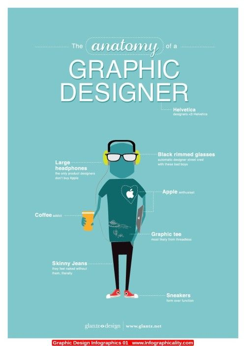 Ultimate Collection of Creative Infographics For Designers And Developers