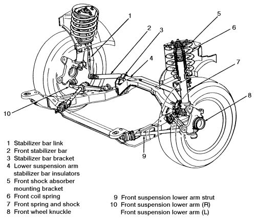 Faq How Replace Rear Suspension Bushings Full Guide 2944576 in addition 1995 Volvo 850 Starter Bosch Schematic And Wiring Diagram in addition RIP 160 GOP 160 1854 2009 160 160 With Lots Of Goodies also Honda Accord How To Replace Front And Rear Shocks 375828 besides Vw. on acura integra frame