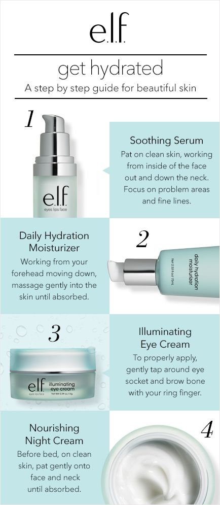Hydrating and nourishing skin care is here! Learn our easy guide to beautiful, glowing skin. #elfcosmetics #elfskincare