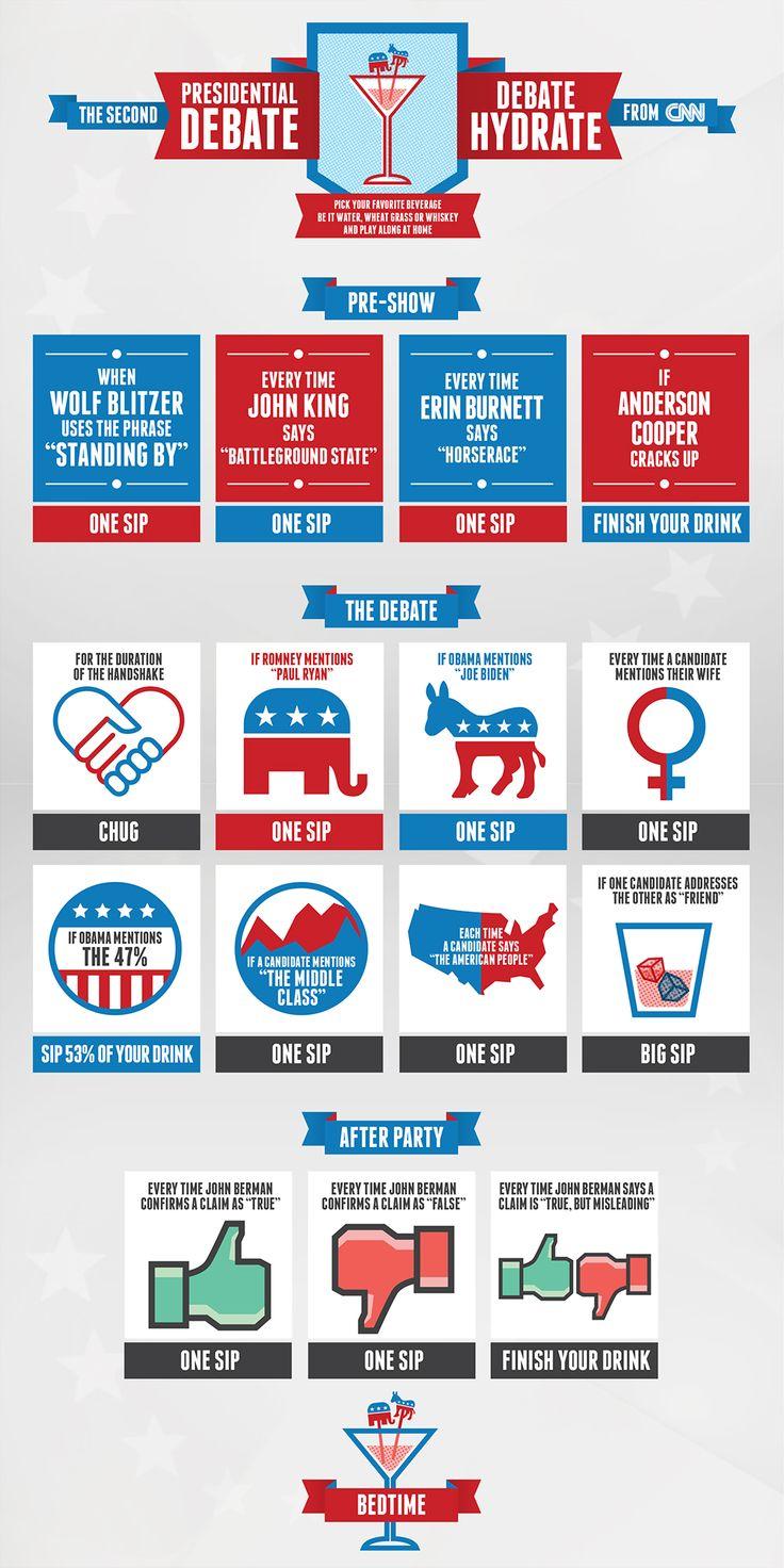 Second Presidential debate drinking game