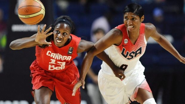 Canada's women choose Cuba's group in basketball qualifying ...
