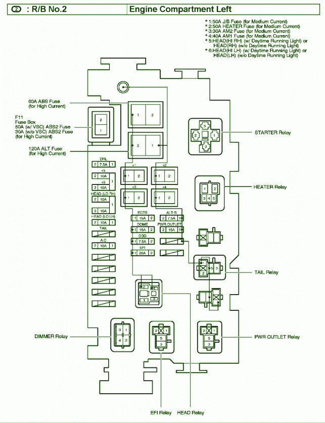 1989 Toyota Truck Fuse Box Diagram And Toyota Pickup Fuse