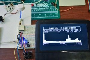 Arduino and RX5808 module spectrum analyzer