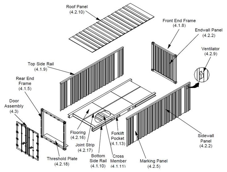 Shipping Container Dimensions furthermore CONTAINER  PONENTS AND TERMINOLOGY as well Shipping Container House together with Prevista Para Ficar Pronta Em Marco in addition Dibujos Para Colorear Potato. on high cube container home plans