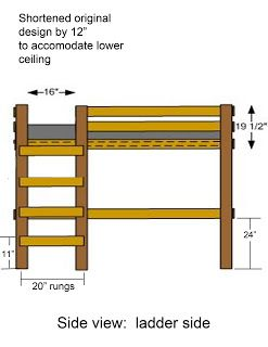 Afloat: Loft Bed Plans // found the bed we'll be making!